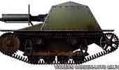 Vickers-Carden Loyd Mk.IV